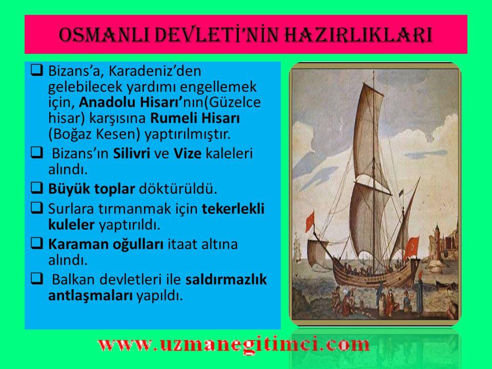 OSMANLI DEVLETİ'NİN HAZIRLIKLARI
