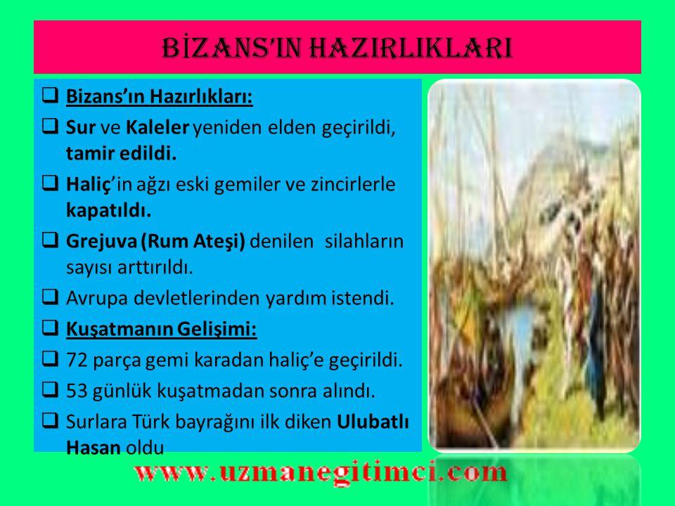 BİZANS'IN HAZIRLIKLARI