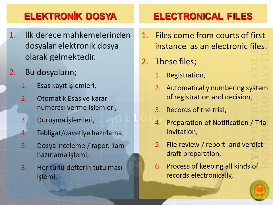 ELEKTRONİK DOSYA ELECTRONICAL FILES