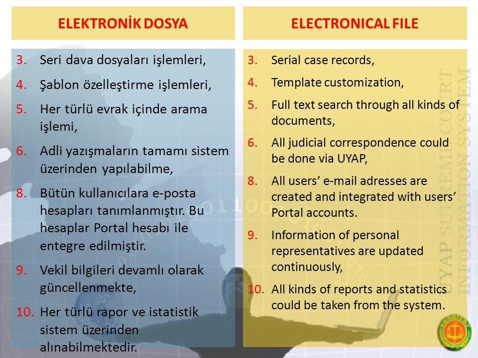 ELEKTRONİK DOSYA ELECTRONICAL FILE