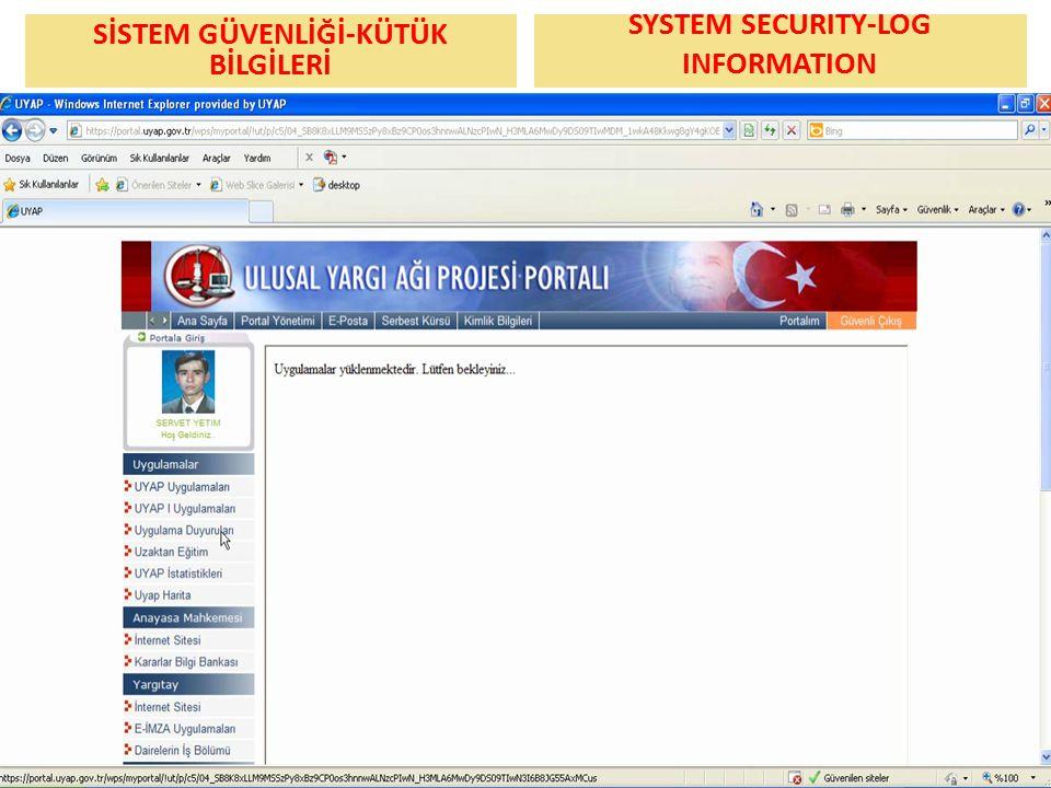 SİSTEM GÜVENLİĞİ-KÜTÜK BİLGİLERİ SYSTEM SECURITY-LOG INFORMATION