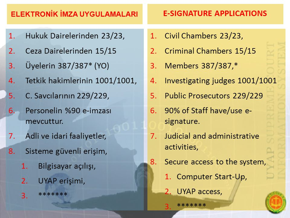 ELEKTRONİK İMZA UYGULAMALARI E-SIGNATURE APPLICATIONS