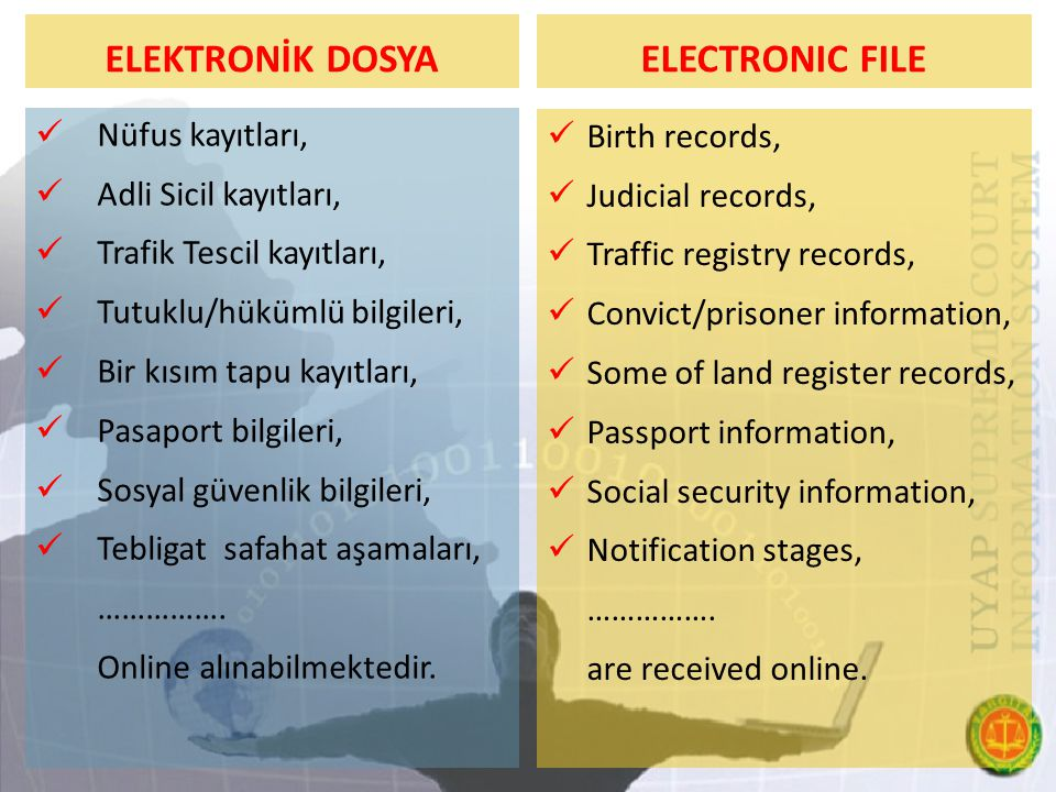 ELEKTRONİK DOSYA ELECTRONIC FILE