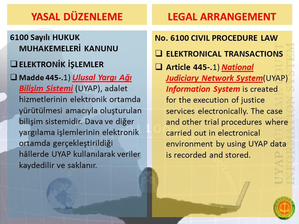 YASAL DÜZENLEME LEGAL ARRANGEMENT