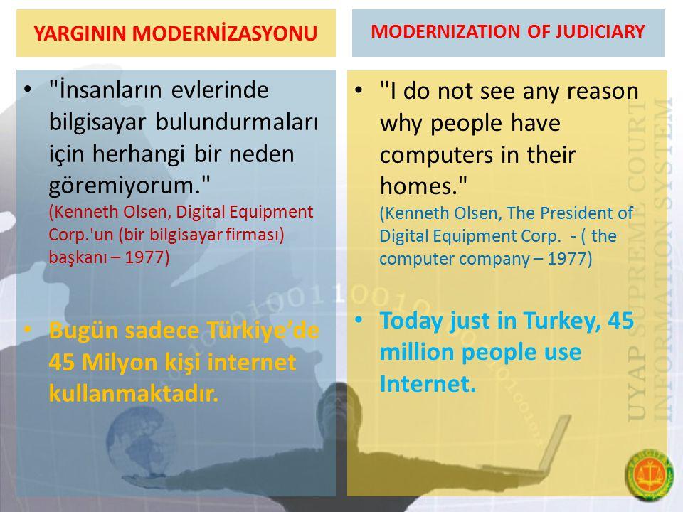 YARGININ MODERNİZASYONU MODERNIZATION OF JUDICIARY
