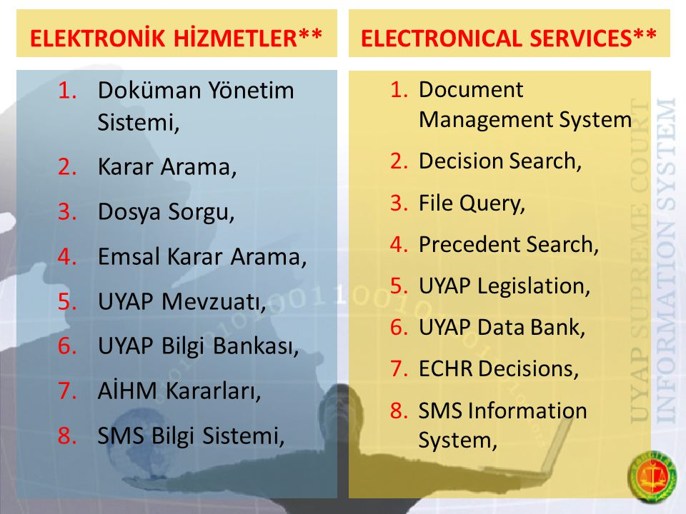 ELEKTRONİK HİZMETLER** ELECTRONICAL SERVICES**