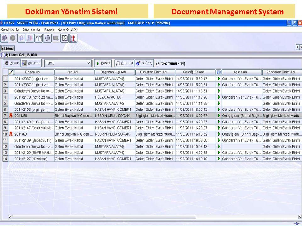 Doküman Yönetim Sistemi