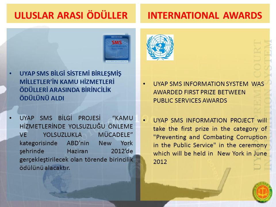 ULUSLAR ARASI ÖDÜLLER INTERNATIONAL AWARDS
