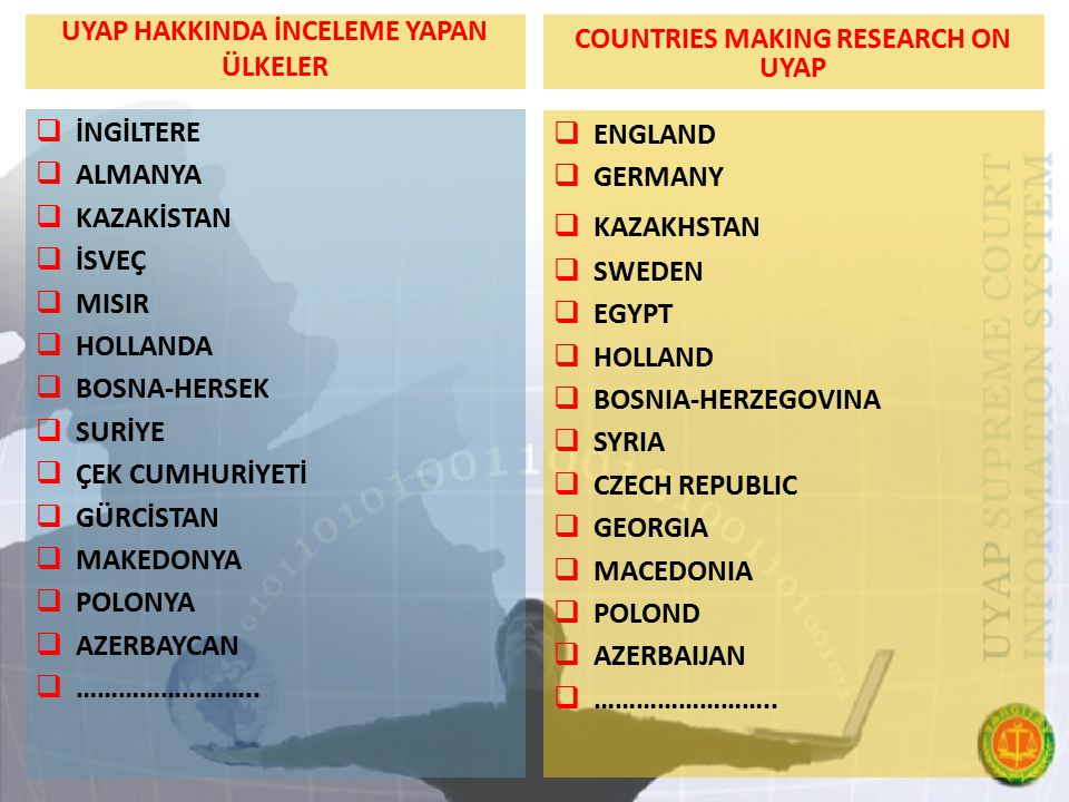 UYAP HAKKINDA İNCELEME YAPAN ÜLKELER COUNTRIES MAKING RESEARCH ON UYAP
