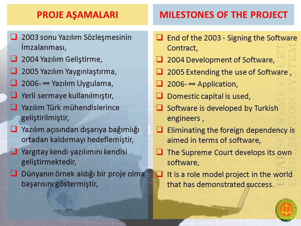 MILESTONES OF THE PROJECT