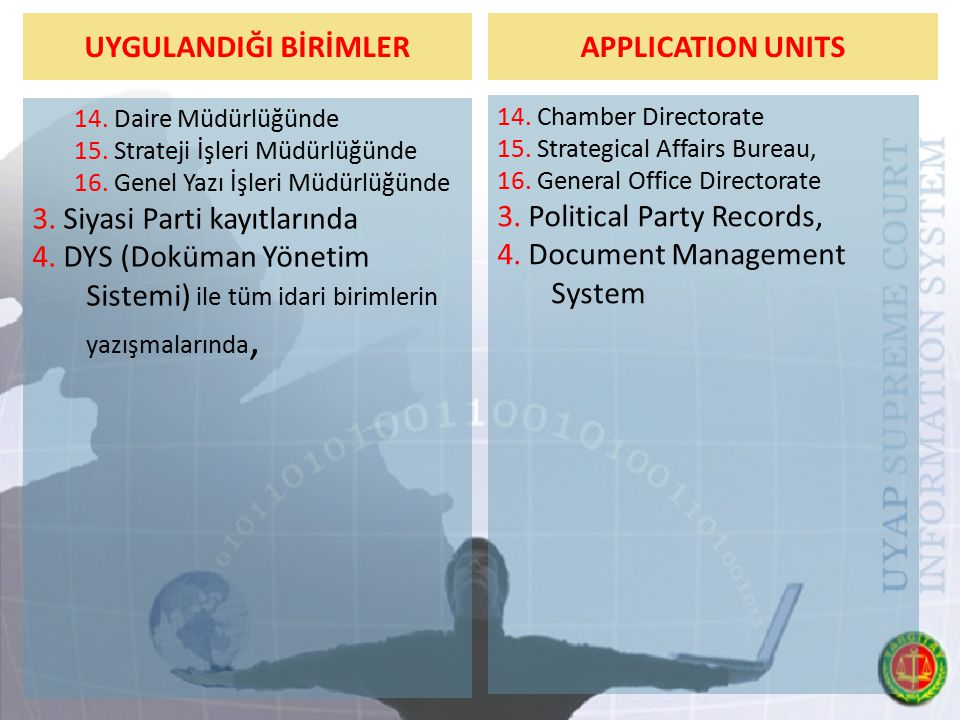UYGULANDIĞI BİRİMLER APPLICATION UNITS