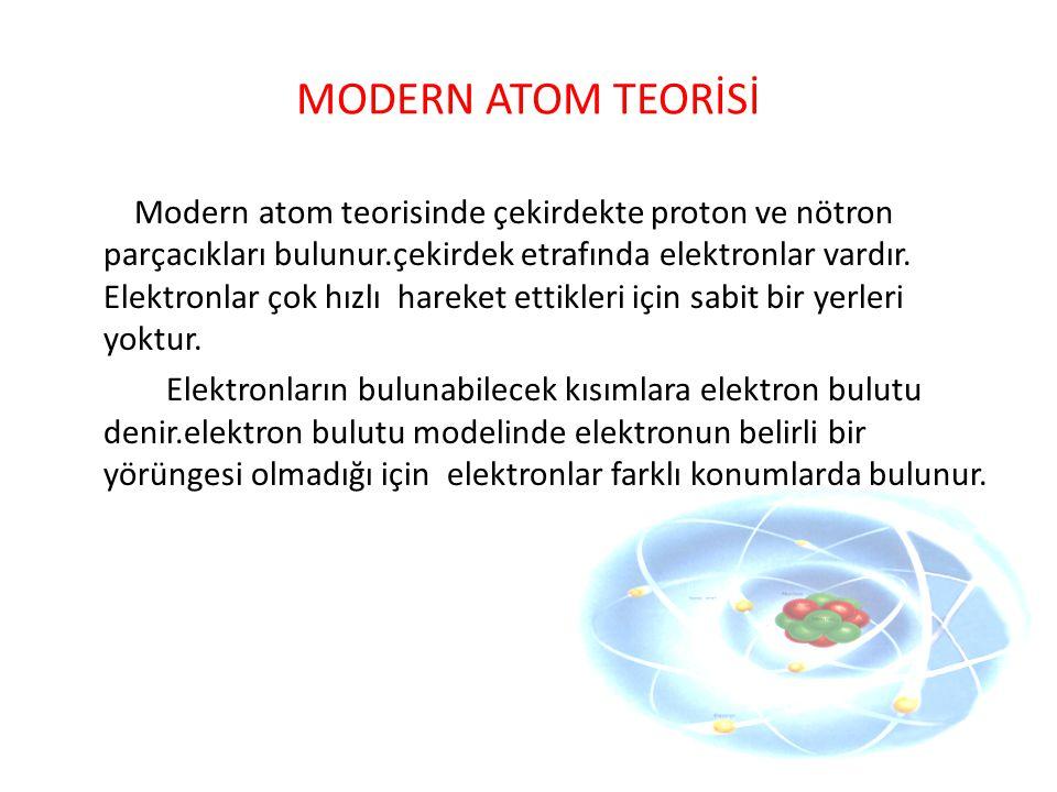 MODERN ATOM TEORİSİ