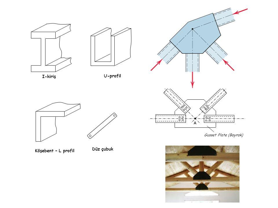 I-kiriş U-profil Köşebent – L profil Düz çubuk