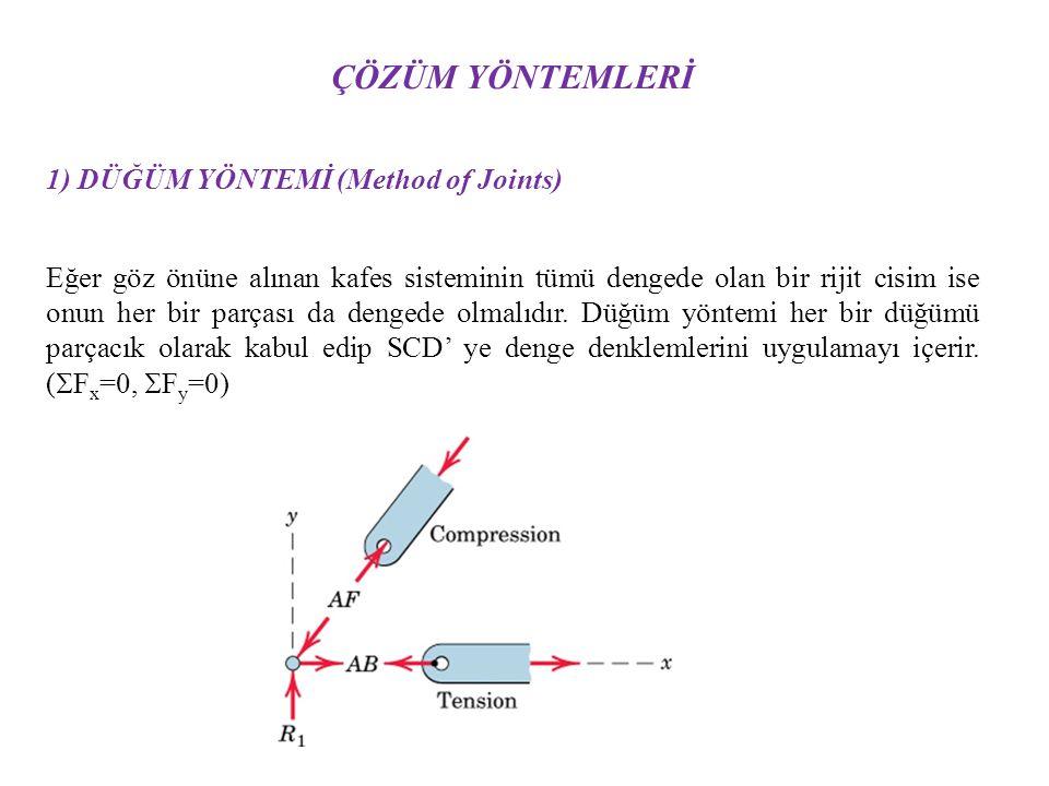 ÇÖZÜM YÖNTEMLERİ 1) DÜĞÜM YÖNTEMİ (Method of Joints)