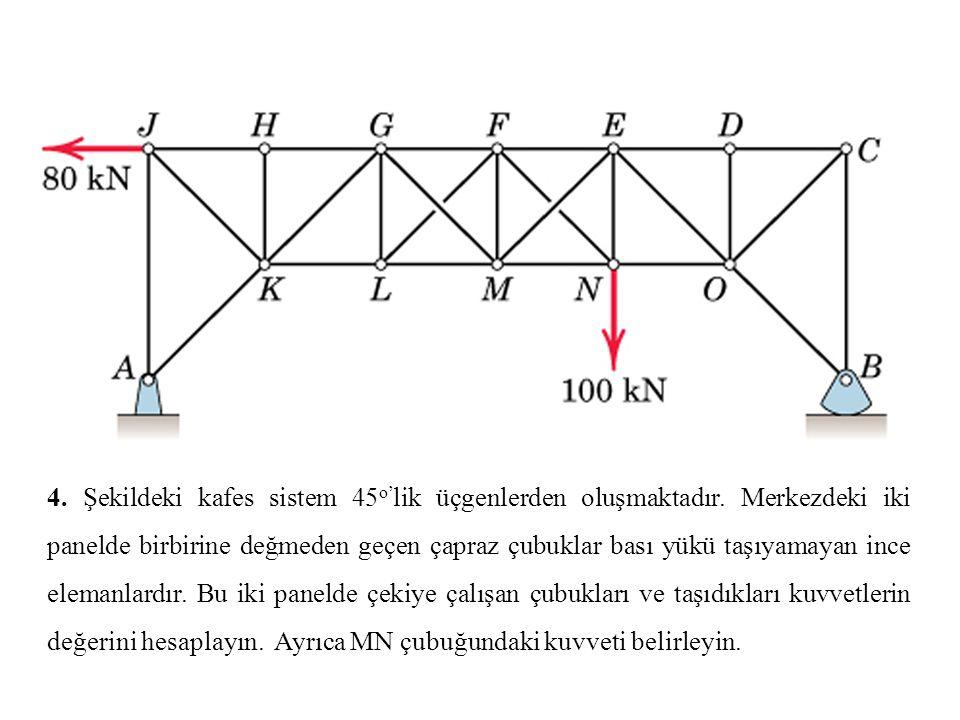 4. Şekildeki kafes sistem 45o'lik üçgenlerden oluşmaktadır