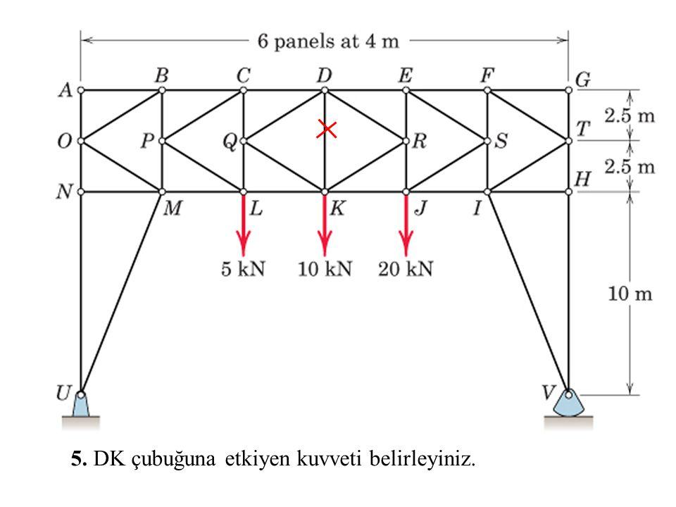 5. DK çubuğuna etkiyen kuvveti belirleyiniz.
