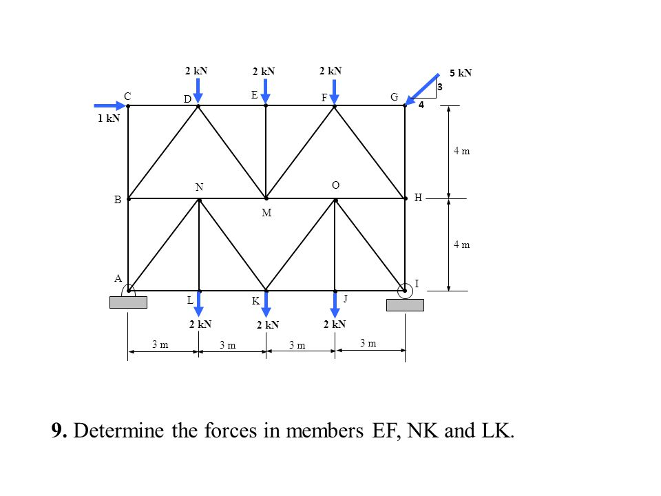 9. Determine the forces in members EF, NK and LK.