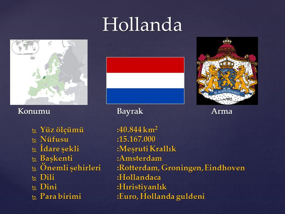 Hollanda Konumu Bayrak Arma Yüz ölçümü :40.844 km2 Nüfusu :15.167.000