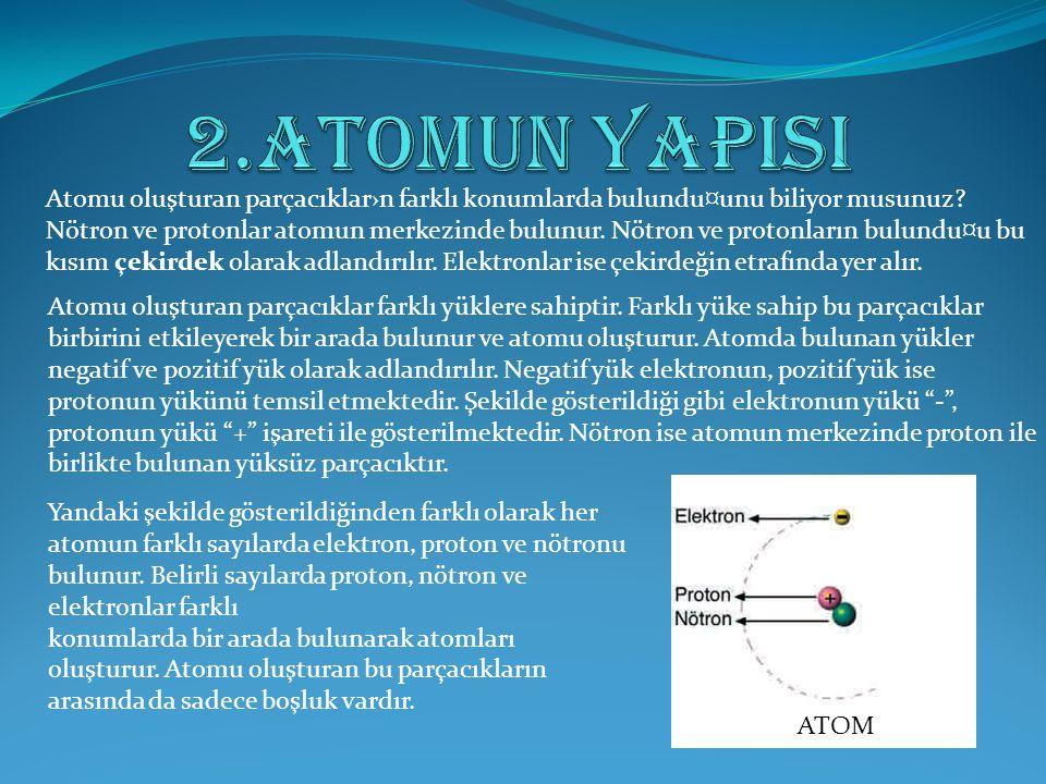 2.ATOMUN YAPISI Atomu oluşturan parçacıklar›n farklı konumlarda bulundu¤unu biliyor musunuz