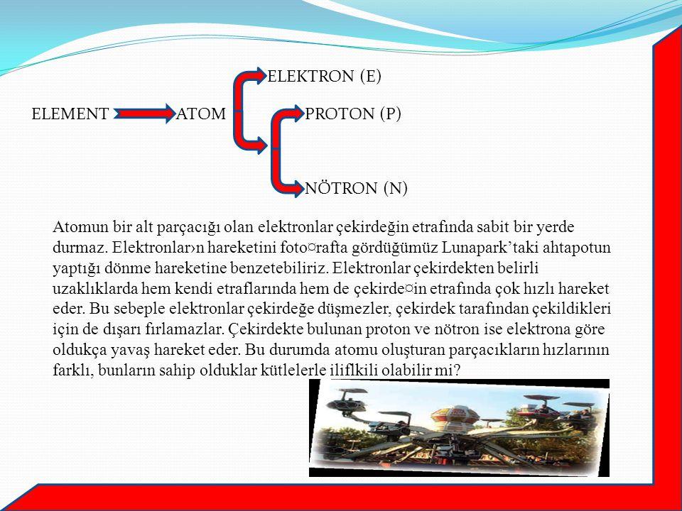 ELEKTRON (E) ELEMENT. ATOM. PROTON (P) NÖTRON (N)