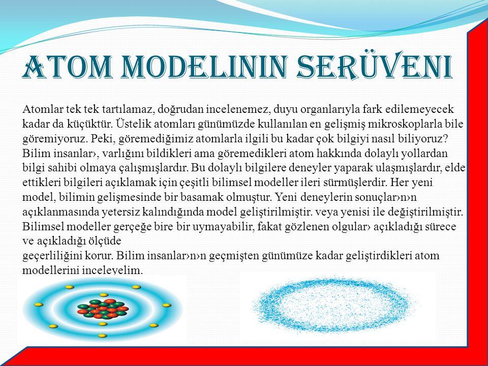 Atom Modelinin Serüveni