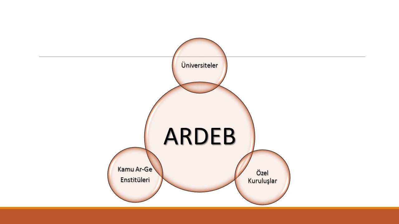 ARDEB ARDEB'in 3 Temel Paydaşı Üniversiteler Kamu Ar-Ge