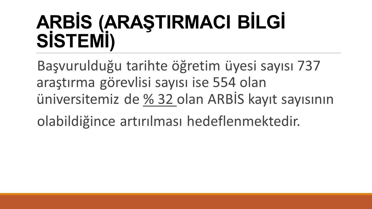ARBİS (ARAŞTIRMACI BİLGİ SİSTEMİ)