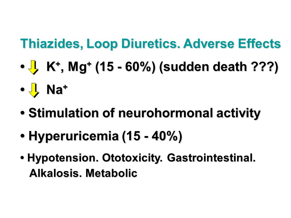 Thiazides, Loop Diuretics. Adverse Effects