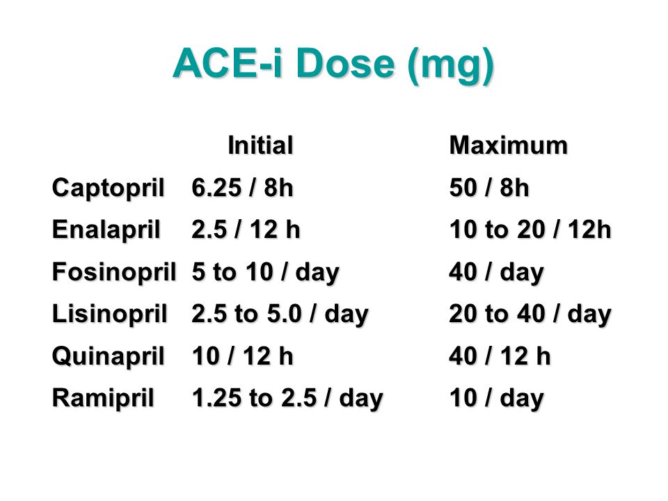 ACE-i Dose (mg) Initial Maximum Captopril 6.25 / 8h 50 / 8h
