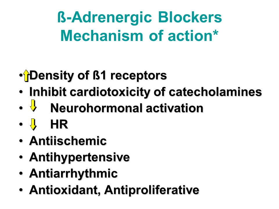 ß-Adrenergic Blockers Mechanism of action*