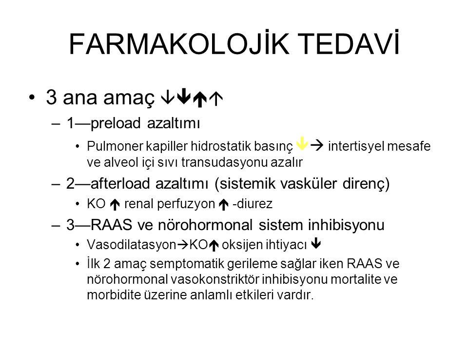 FARMAKOLOJİK TEDAVİ 3 ana amaç  1—preload azaltımı