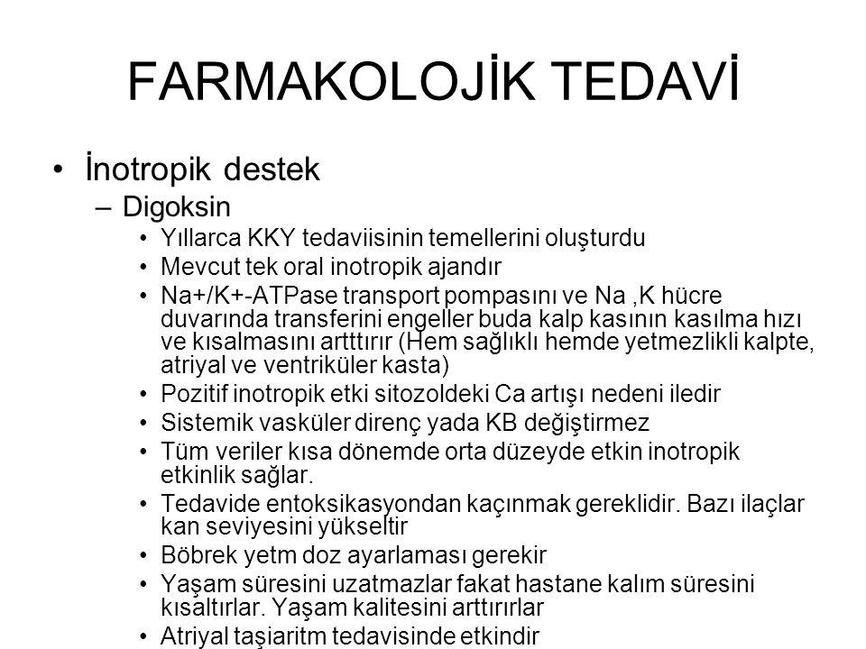 FARMAKOLOJİK TEDAVİ İnotropik destek Digoksin