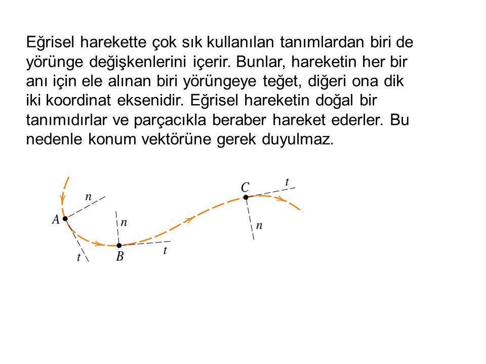 Eğrisel harekette çok sık kullanılan tanımlardan biri de yörünge değişkenlerini içerir.