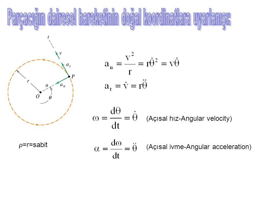 Parçacığın dairesel hareketinin doğal koordinatlara uyarlanışı: