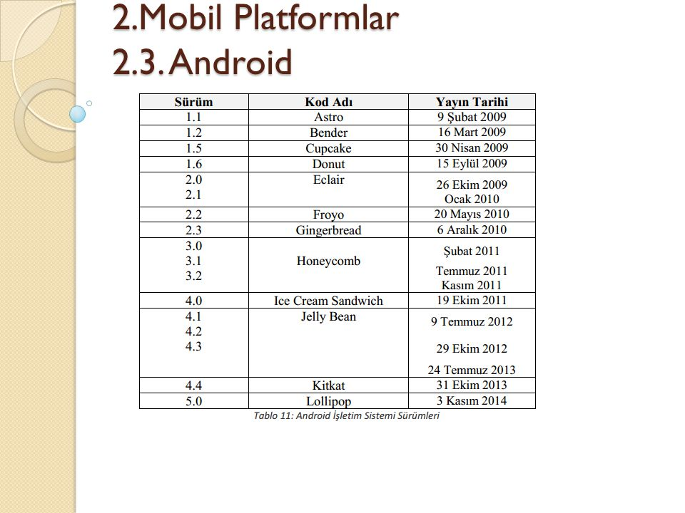 2.Mobil Platformlar 2.3. Android