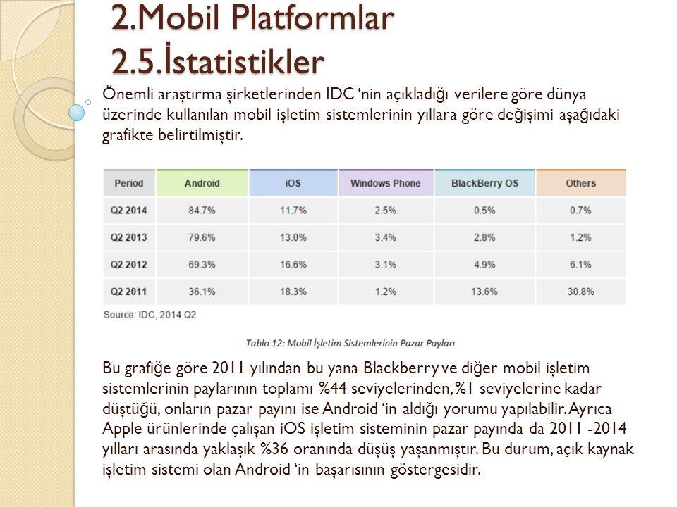 2.Mobil Platformlar 2.5.İstatistikler