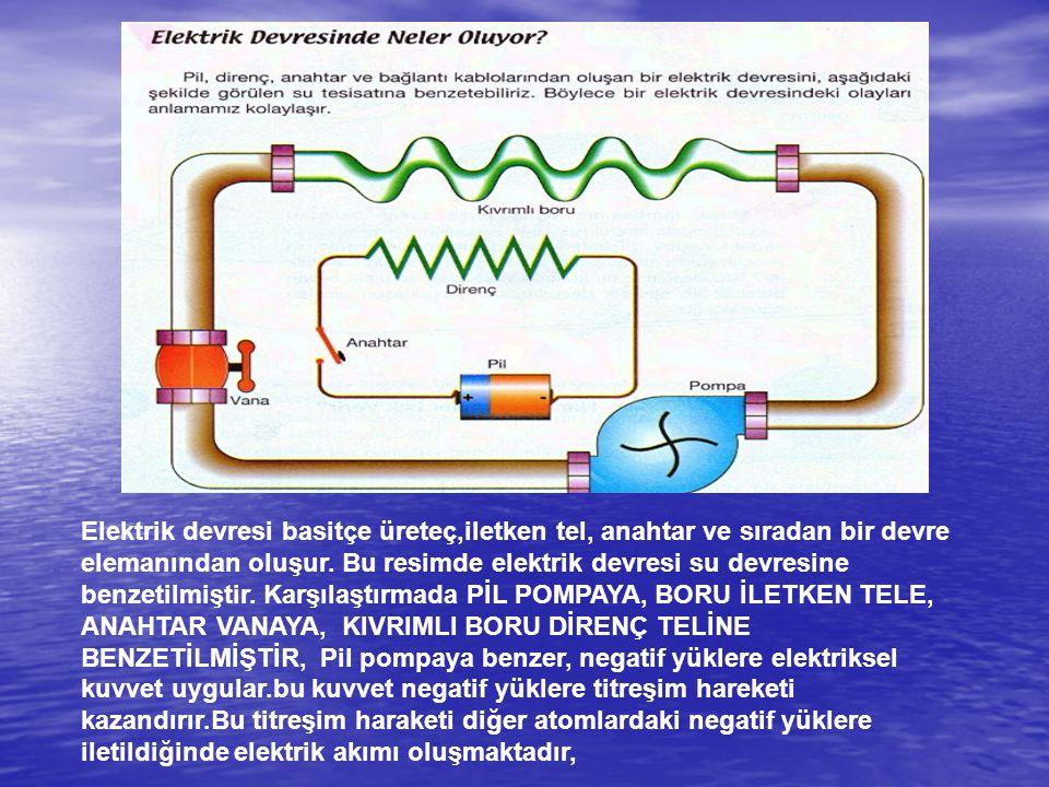 Elektrik devresi basitçe üreteç,iletken tel, anahtar ve sıradan bir devre elemanından oluşur.