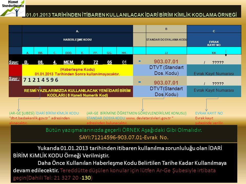 STANDAR DOSYALAMA KODU 01.01.2013 Tarihinden Sonra kullanılmayacaktır.