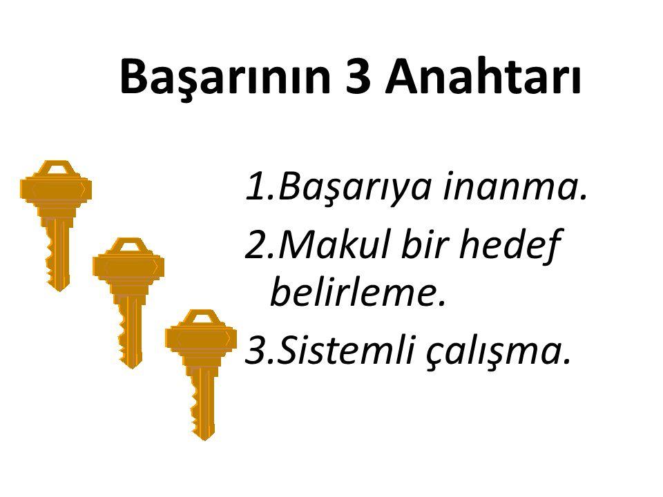 Başarının 3 Anahtarı 1.Başarıya inanma. 2.Makul bir hedef belirleme.