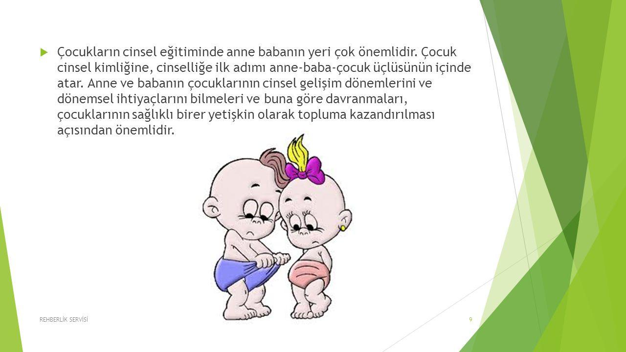 Çocukların cinsel eğitiminde anne babanın yeri çok önemlidir