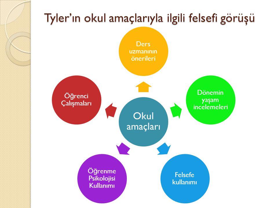 Tyler'ın okul amaçlarıyla ilgili felsefi görüşü