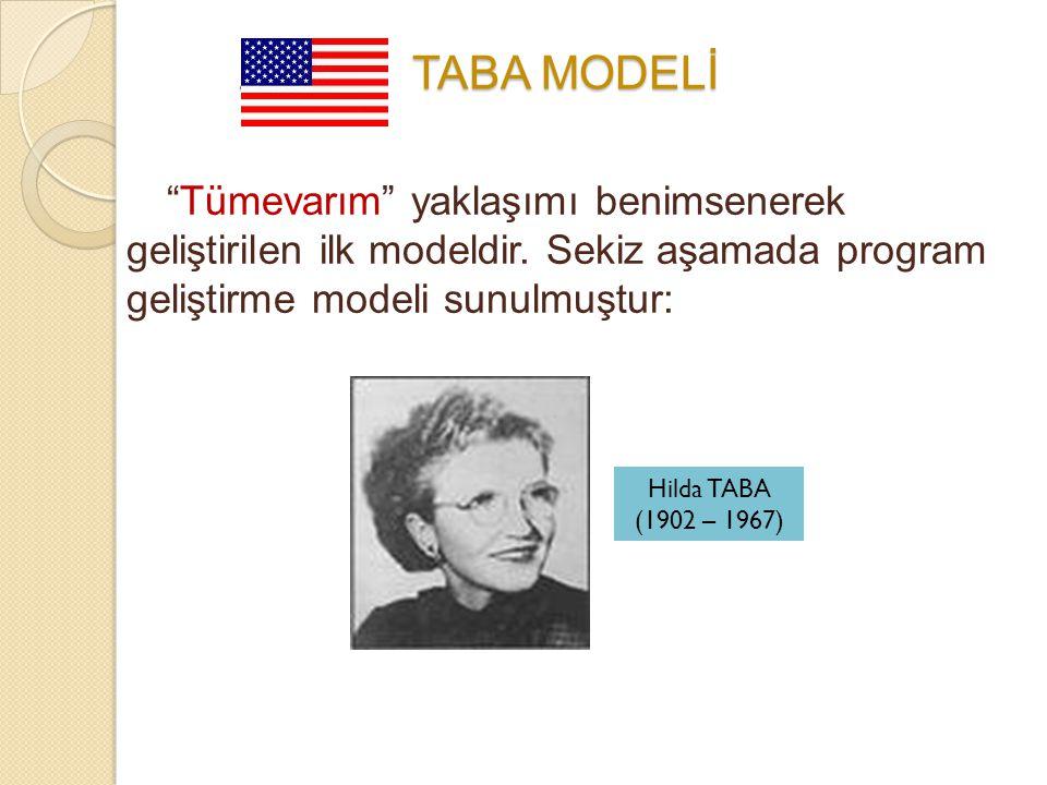 ABD: TABA MODELİ Tümevarım yaklaşımı benimsenerek geliştirilen ilk modeldir. Sekiz aşamada program geliştirme modeli sunulmuştur:
