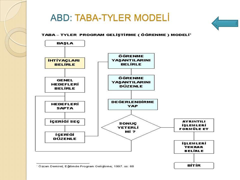 ABD: TABA-TYLER MODELİ