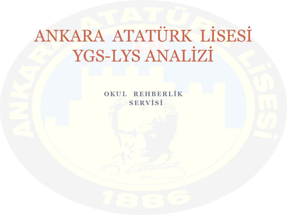 ANKARA ATATÜRK LİSESİ YGS-LYS ANALİZİ