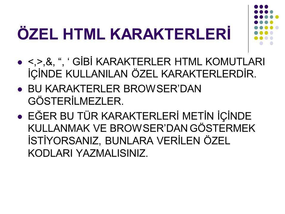 ÖZEL HTML KARAKTERLERİ