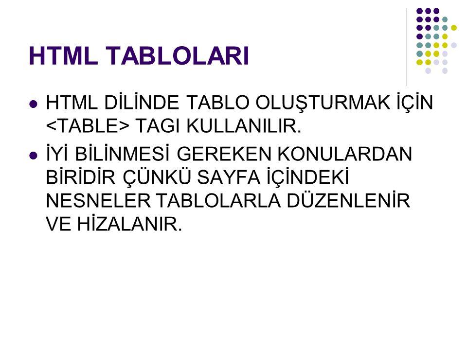 HTML TABLOLARI HTML DİLİNDE TABLO OLUŞTURMAK İÇİN <TABLE> TAGI KULLANILIR.