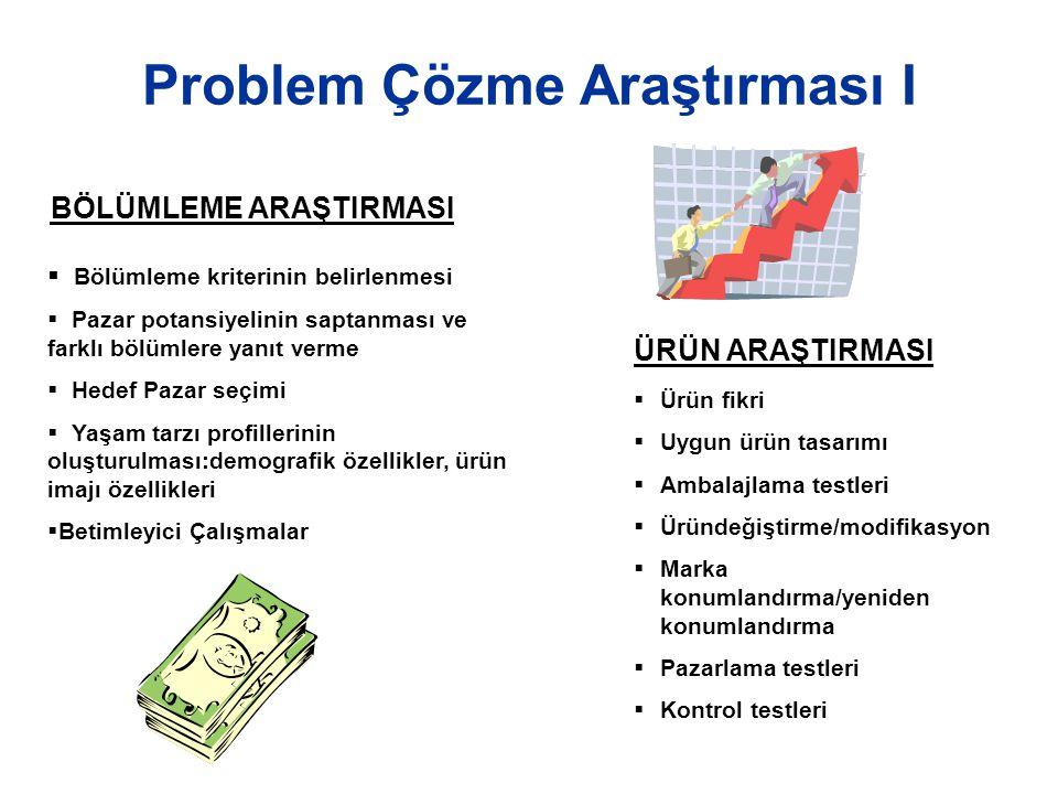 Problem Çözme Araştırması I