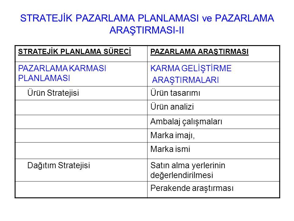STRATEJİK PAZARLAMA PLANLAMASI ve PAZARLAMA ARAŞTIRMASI-II