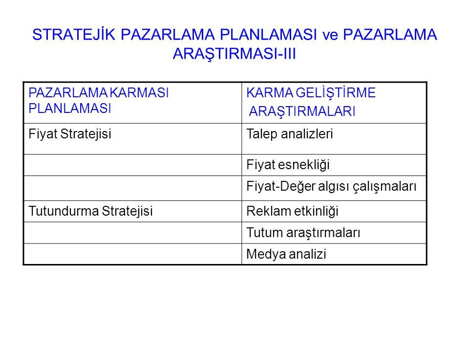 STRATEJİK PAZARLAMA PLANLAMASI ve PAZARLAMA ARAŞTIRMASI-III