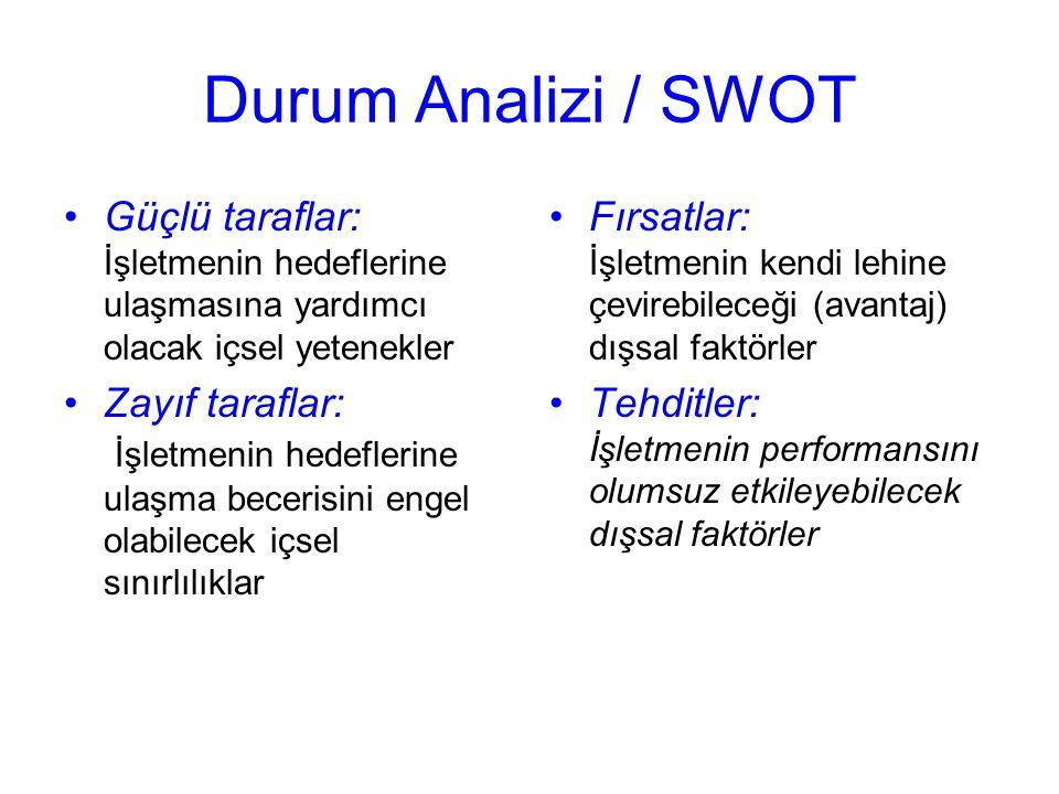 Durum Analizi / SWOT Güçlü taraflar: İşletmenin hedeflerine ulaşmasına yardımcı olacak içsel yetenekler.